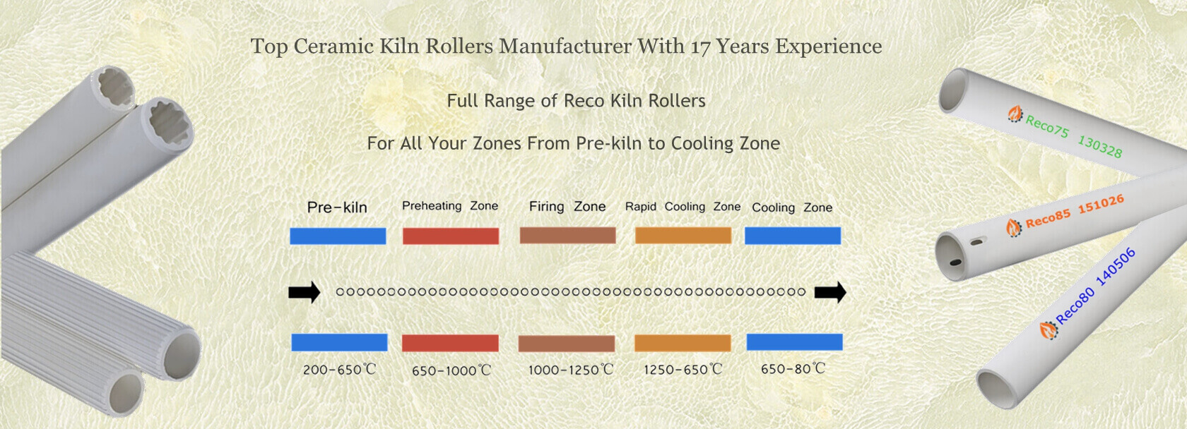 Top Ceramic Rollers Manufacturer To Tilekiln Industry